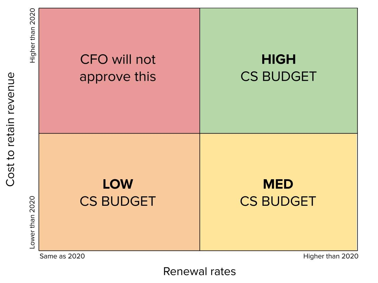 CS Business Planning for 2021
