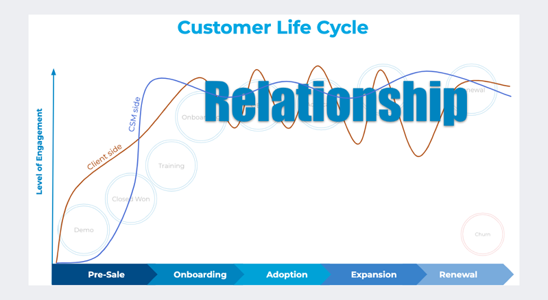 relationship-lifecycle-2